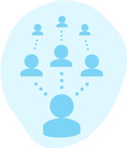 Kunden, Mitglieder, Referrals